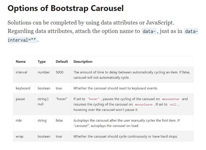 Bootstrap Carousel Slider
